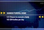 Jumlah angka kremasi di Hankou